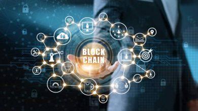 Photo of Best Blockchain Trends of 2021