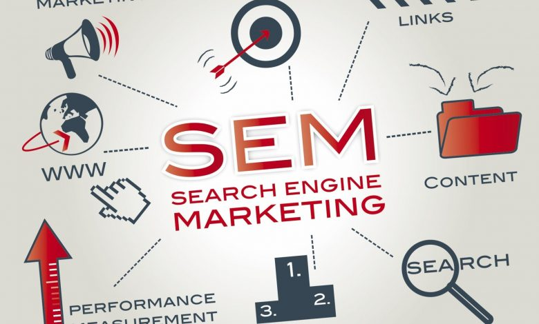 Why Search Engine Marketing is Important for Business?